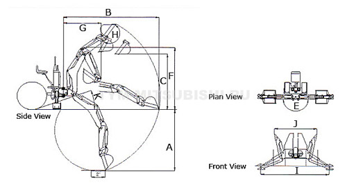 Характеристики навесного экскаватора для минитрактора